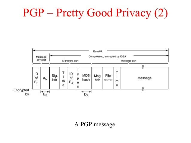 PGP – Pretty Good Privacy (2) A PGP message.