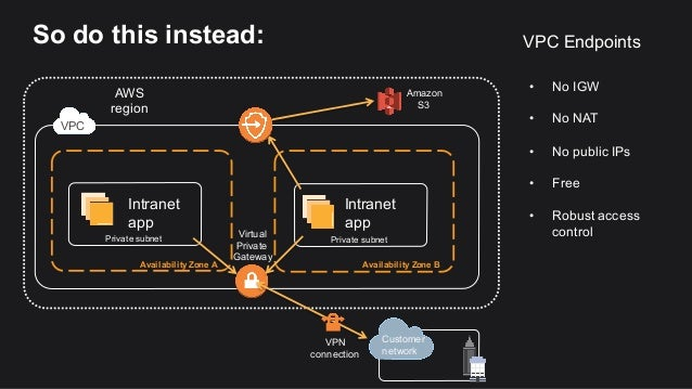 network security and access control in aws rh slideshare net