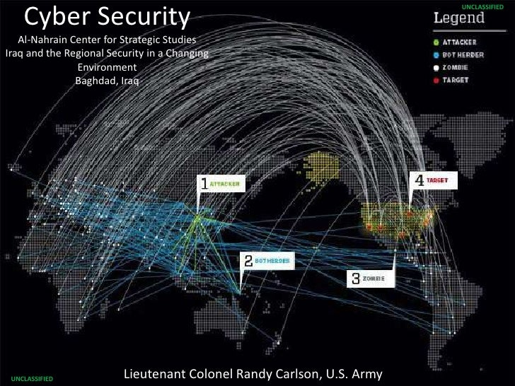 Cyber Security                                                                       UNCLASSIFIED   Al-Nahrain Center for ...