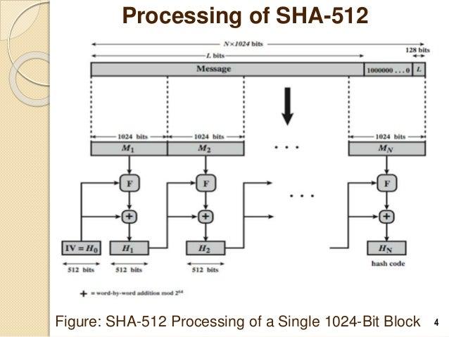 Sha algorithm : How to keep my gpu cooler