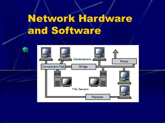 Network Hardwareand Software