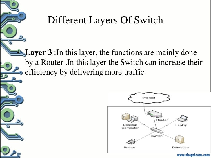 Network Switch : Its Different Layers, Advantages and