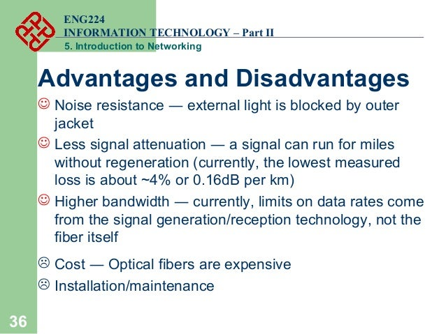 disadvantages metropolitan area network
