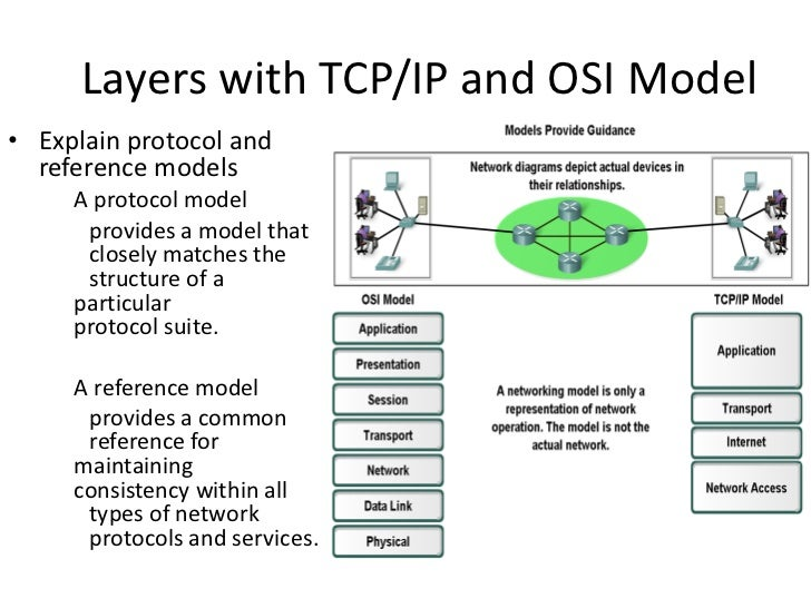 explaining tcp ip to grandma How tcp/ip protocol works – part 2 it is important to keep in mind that there is several other protocols related to tcp/ip stack and we are only explaining the.