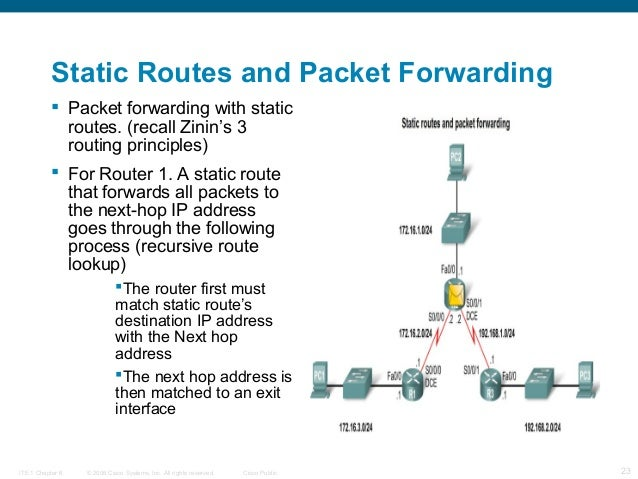 configuring static and default routes essay Category points description section 1 configuring static and default routes - 30 points task 4: step 1 related explanation or response task 4: step 2.