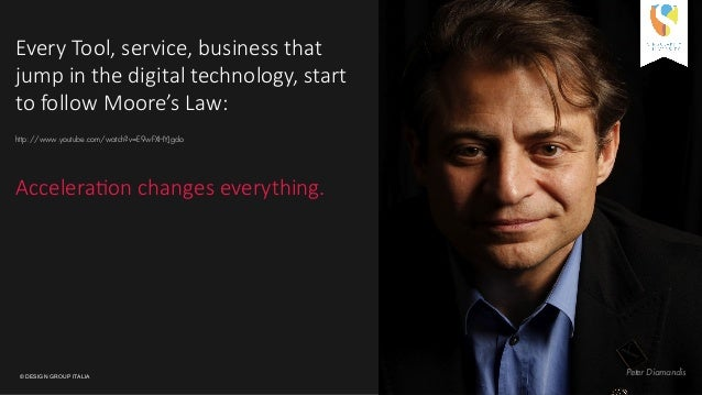 © DESIGN GROUP ITALIA 14 Every2Tool,2service,2business2that2 jump2in2the2digital2technology,2start2 to2follow2Moore's2Law:...