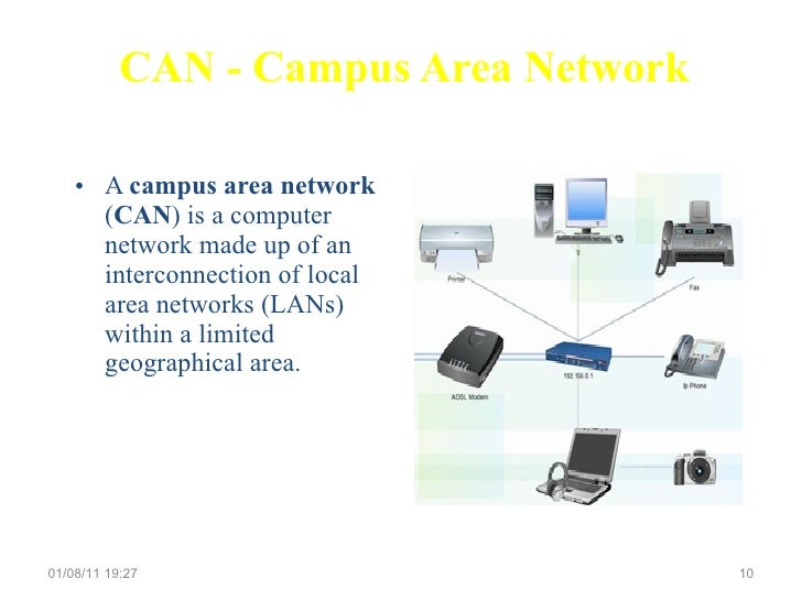 Network topology 10 can campus area network publicscrutiny Choice Image