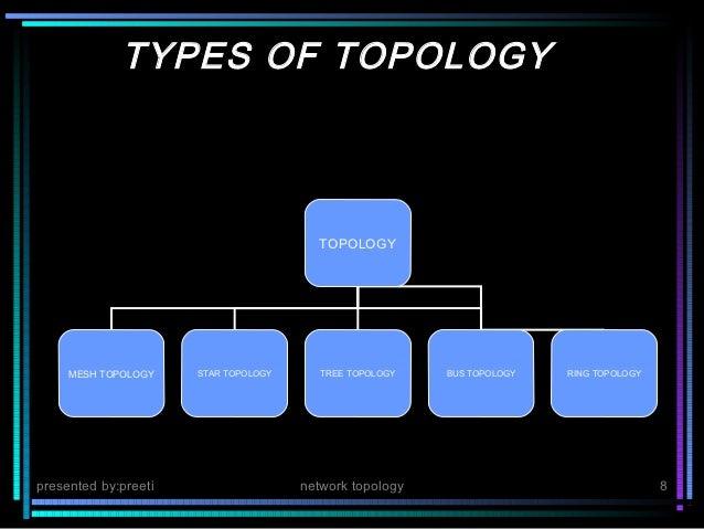 Tree Topology Advantages