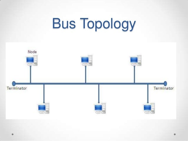 Diagram of a bus topology search for wiring diagrams network topology ppt rh slideshare net bus network topology diagram block diagram of bus topology publicscrutiny Images