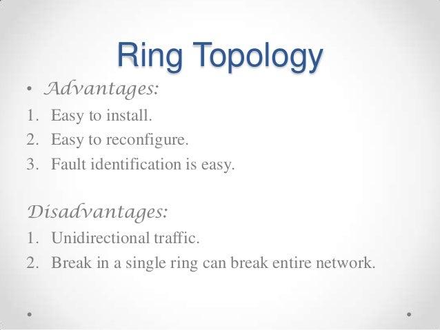 Pg2 furthermore Startopo besides work Topologyppt moreover Chantellkaawa wordpress in addition Ring  work Topology Diagram. on disadvantages of a star topology