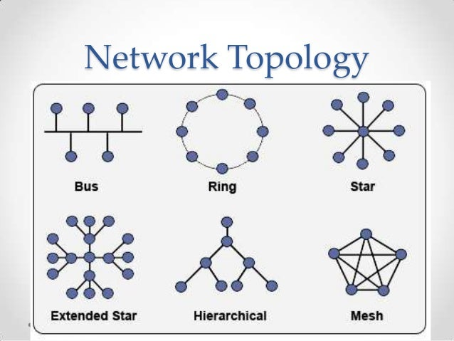 Network topology.ppt