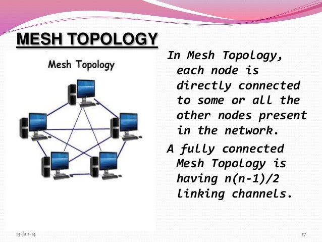 Network topology 13 jan 14 17 17 mesh topology sciox Image collections