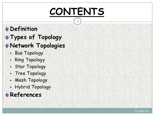 Network topology 2 contents 2 definition types of topology network publicscrutiny Image collections
