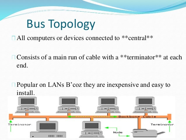 bus topology To better understand the property of the bus network in big city and  figure 2  gives the beijing bus network topology graph with 5421 nodes.