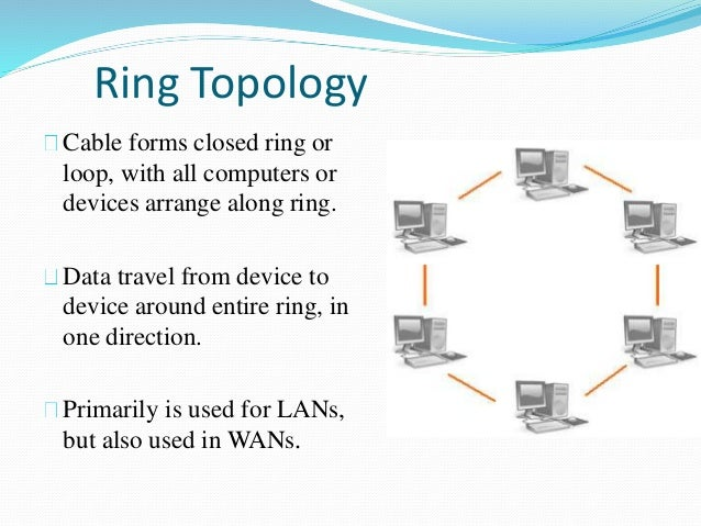 Network topology ring topology ccuart Gallery