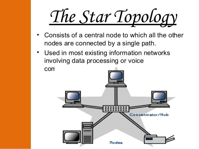 Network topology 5 the bus topology publicscrutiny Gallery