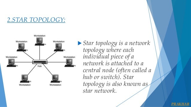 Network topology disadvantage prakhar 6 2 sciox Image collections