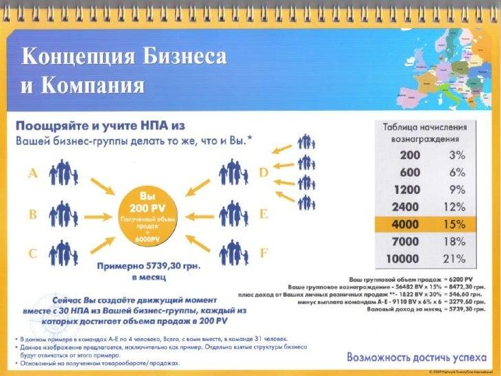 network twentyone presentation