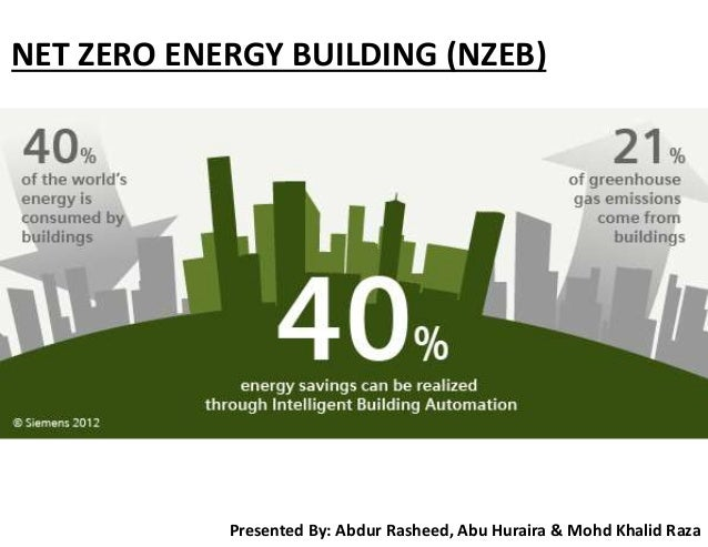 Net zero energy building for Netzro net