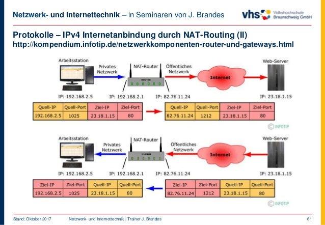Netzwerktechnik - VHS Braunschweig (Okt 2017)