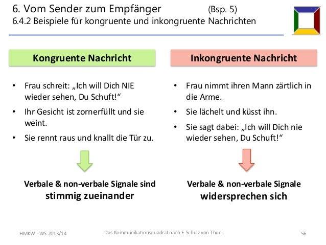 55 - Kommunikationsquadrat Beispiel