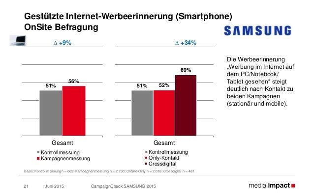 Juni 2015 CampaignCheck SAMSUNG 201521 Gestützte Internet-Werbeerinnerung (Smartphone) OnSite Befragung Die Werbeerinnerun...