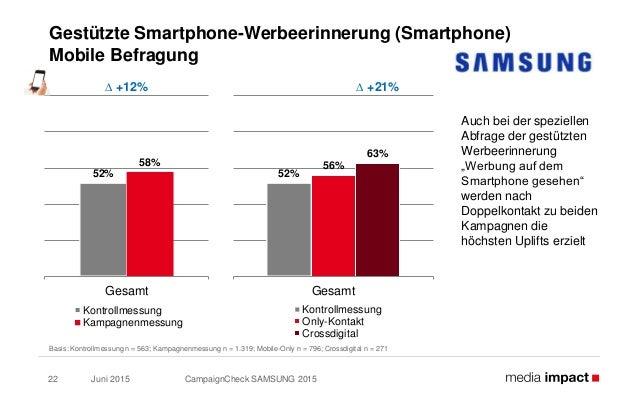 Juni 2015 CampaignCheck SAMSUNG 201522 Gestützte Smartphone-Werbeerinnerung (Smartphone) Mobile Befragung Auch bei der spe...