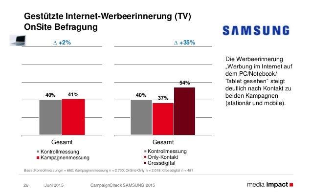 """Juni 2015 CampaignCheck SAMSUNG 201526 Gestützte Internet-Werbeerinnerung (TV) OnSite Befragung Die Werbeerinnerung """"Werbu..."""