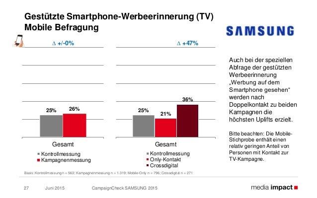 Juni 2015 CampaignCheck SAMSUNG 201527 Gestützte Smartphone-Werbeerinnerung (TV) Mobile Befragung Auch bei der speziellen ...
