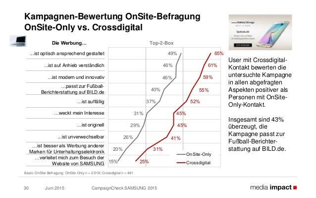Juni 2015 CampaignCheck SAMSUNG 201530 Kampagnen-Bewertung OnSite-Befragung OnSite-Only vs. Crossdigital Basis: OnSite-Bef...