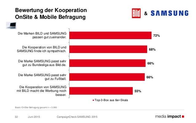 72% 68% 66% 66% 55% Die Marken BILD und SAMSUNG passen gut zueinander. Die Kooperation von BILD und SAMSUNG finde ich symp...