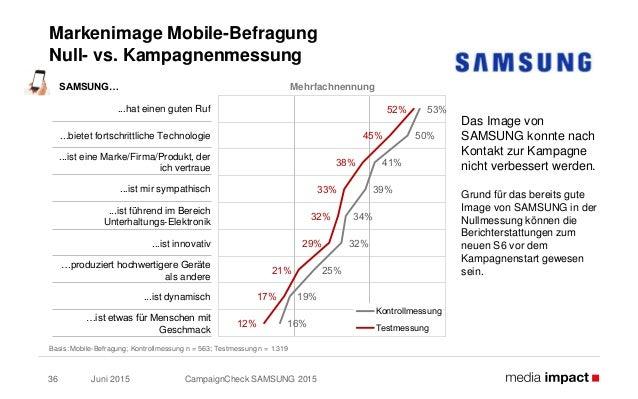Juni 2015 CampaignCheck SAMSUNG 201536 Markenimage Mobile-Befragung Null- vs. Kampagnenmessung Basis: Mobile-Befragung; Ko...