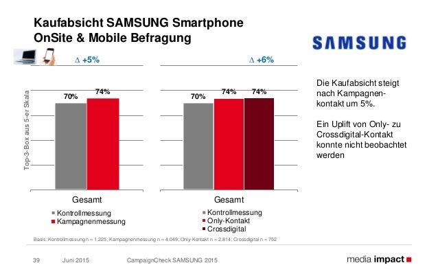 Juni 2015 CampaignCheck SAMSUNG 201539 Kaufabsicht SAMSUNG Smartphone OnSite & Mobile Befragung Die Kaufabsicht steigt nac...