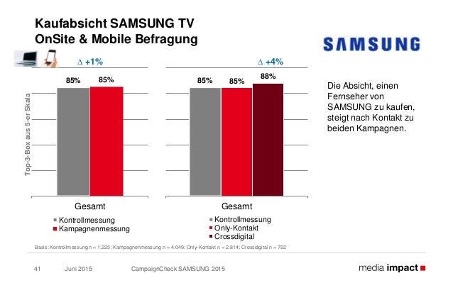 Juni 2015 CampaignCheck SAMSUNG 201541 Kaufabsicht SAMSUNG TV OnSite & Mobile Befragung Die Absicht, einen Fernseher von S...