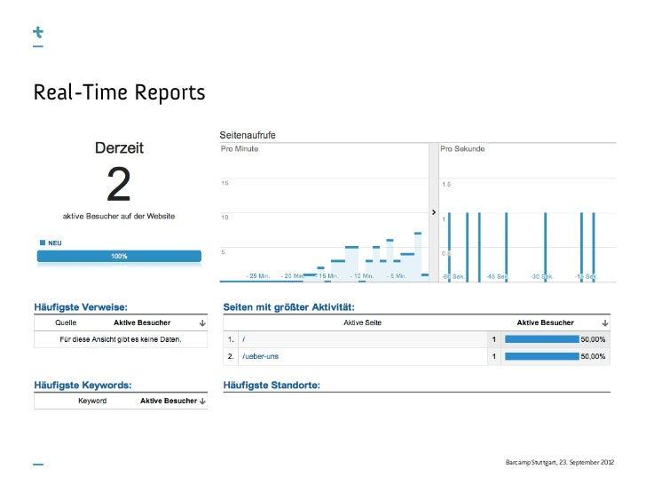 Real-Time Reports                    Barcamp Stuttgart, 23. September 2012