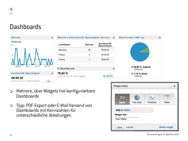 Dashboards  Mehrere, über Widgets frei konfigurierbare  Dashboards  Tipp: PDF Export oder E-Mail Versand von  Dashboards m...