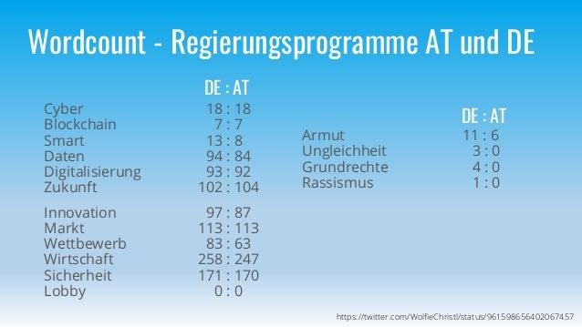 Wordcount - Regierungsprogramme AT und DE Cyber 18 : 18 Blockchain 7 : 7 Smart 13 : 8 Daten 94 : 84 Digitalisierung 93 : 9...