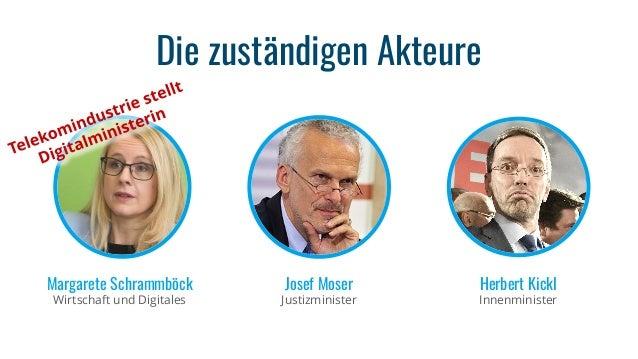 Die zuständigen Akteure Margarete Schrammböck Wirtschaft und Digitales Josef Moser Justizminister Herbert Kickl Innenminis...