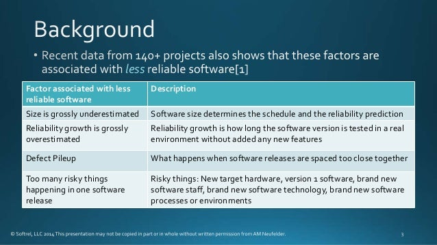 Four things that are almost guaranteed to reduce the reliability of a software intensive system Slide 3