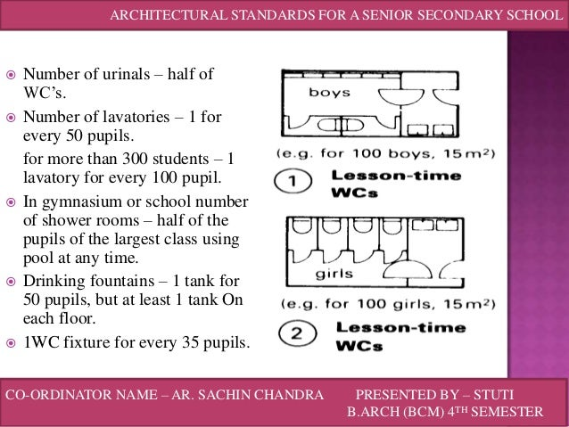 University Classroom Design Standards ~ Architectural standards
