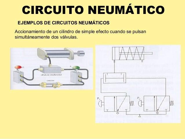 Circuito Neumatico Simple : Neumática e hidráulica