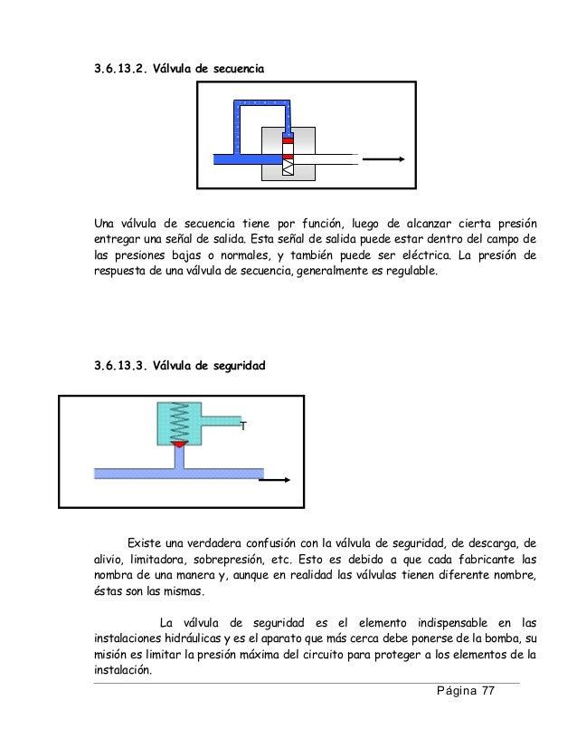 Presión neumática e hidráulica
