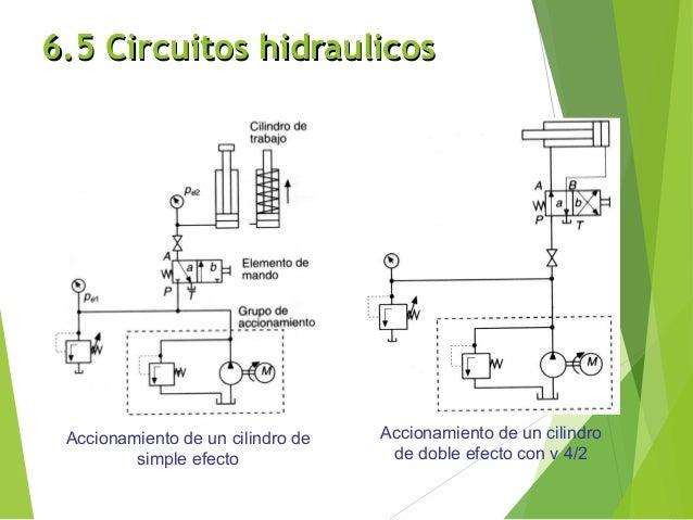 Circuito Hidraulico Simple : Neumática y hidráulica
