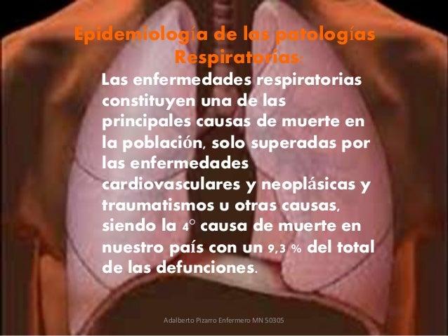 Neumonía. Cuidados de Enfermería (Diagnósticos, NIC y NOC) Slide 3