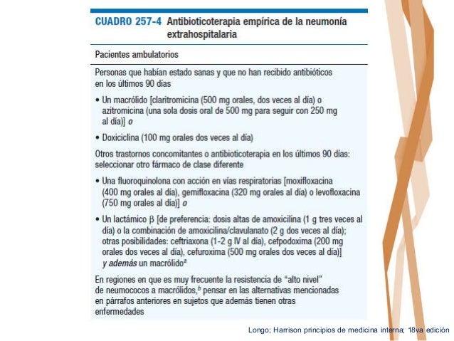 Semiologia medica suros