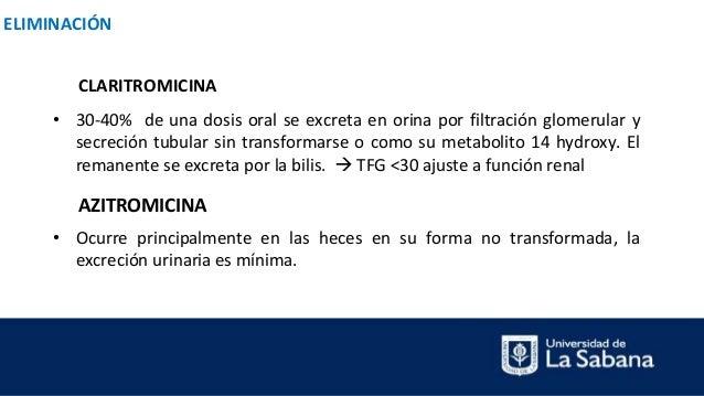 Neumonia Adquirida En La Comunidad Farmacologia Clinica