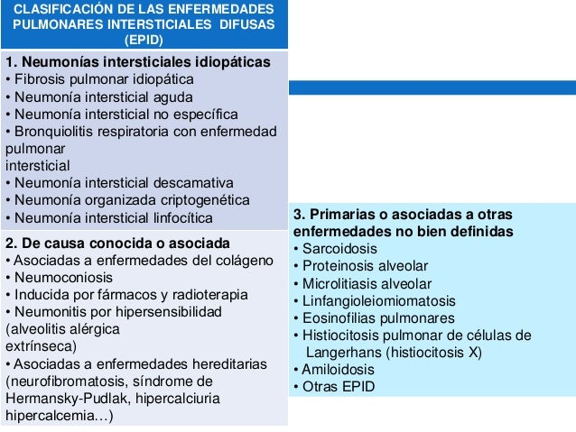 farmacos esteroides