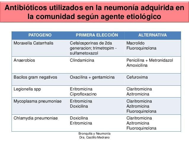 Neumonia y bronquitis