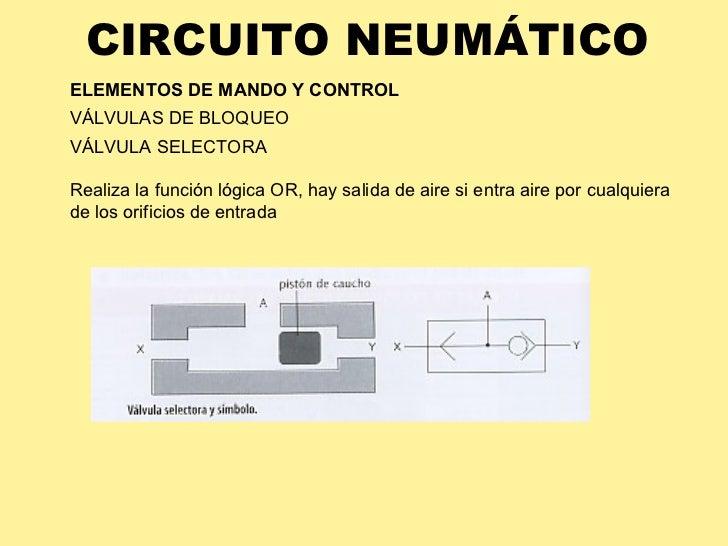 Circuito Neumatico : Neumática e hidráulica