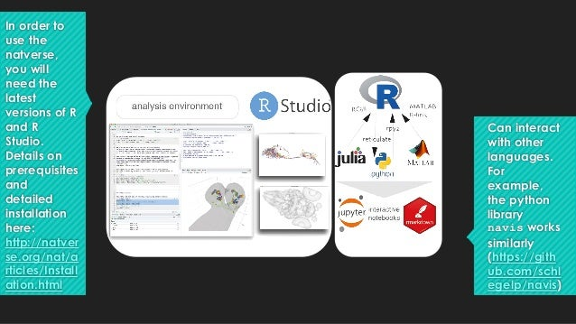 In order to use the natverse, you will need the latest versions of R and R Studio. Details on prerequisites and detailed i...